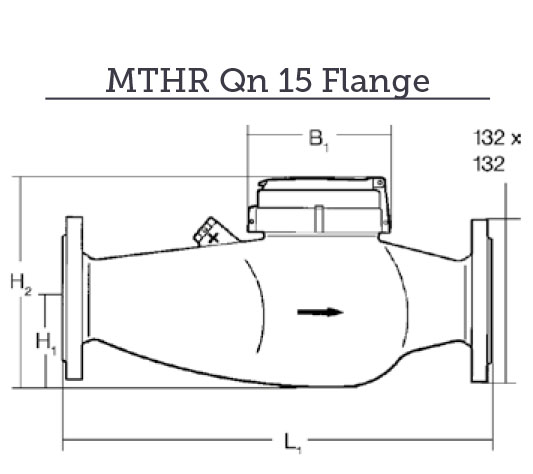 MULTI JET DIAGRAM B