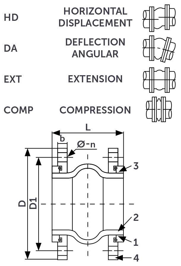 PN10 Flanged Diagram