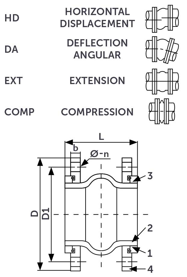 PN16 Flanged Diagram