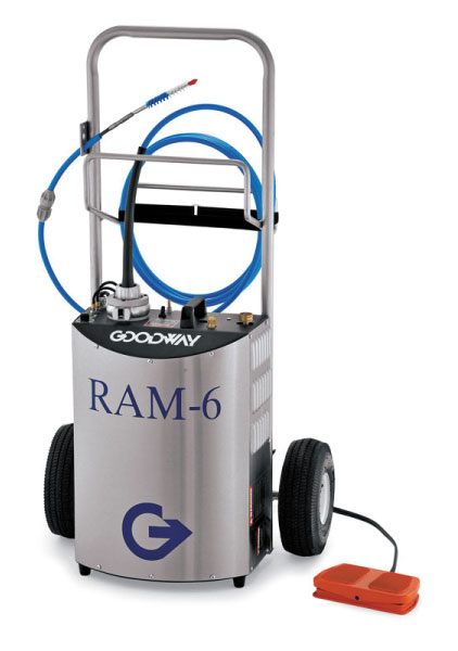 500PSI RAM Tube Cleaner